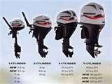 Pictures of Outboard Motors For Sale Uk