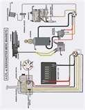 Outboard Motor Diagram Pictures