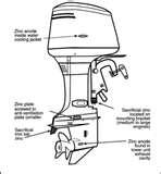 Outboard Motor Diagram Images